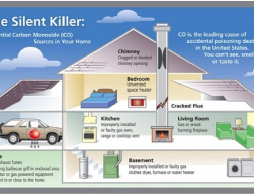 DON'T LET CARBON MONOXIDE SNEAK UP ON YOU!